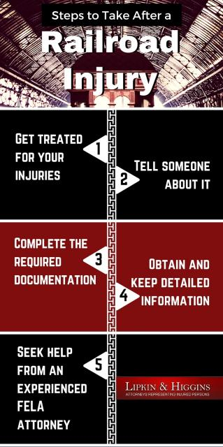 Steps to Take After a Railroad Injury
